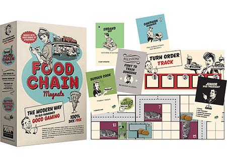 Food Chain Magnate Buy