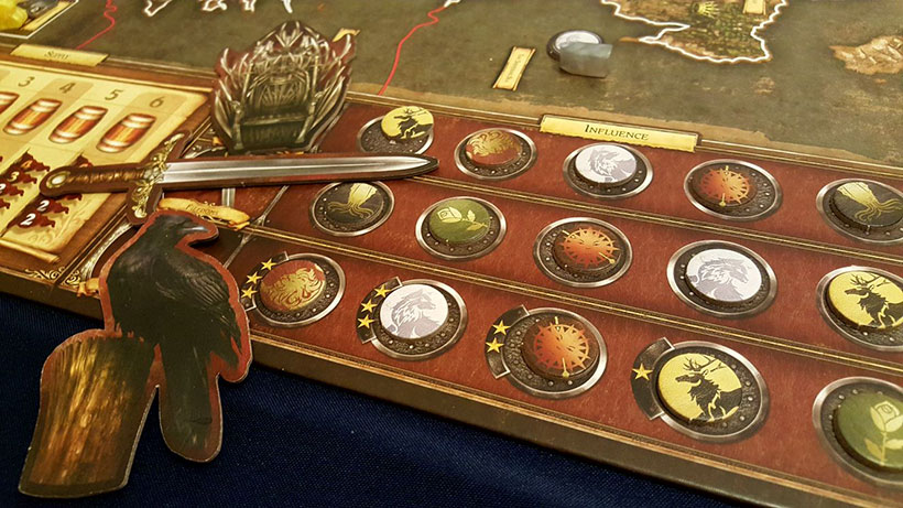 A Game of Thrones: The Board Game - Influence Track