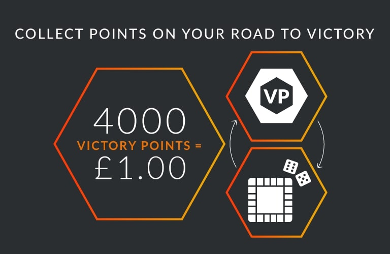 4,000 Victory Points Equals £1
