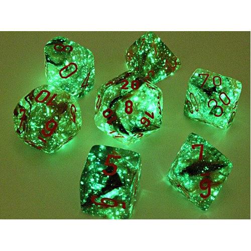 Chessex Lab Dice Wave 4: Nebula Copper Matrix Polyhedral 7 Set